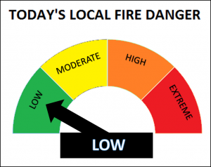 Today's local fire danger: LOW